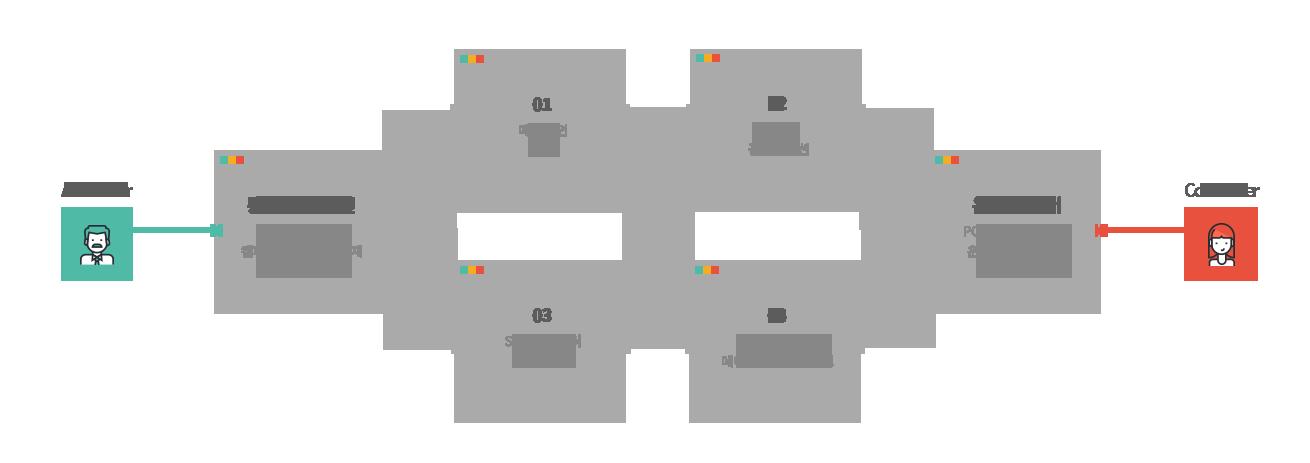 솔루션 도표